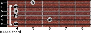 B13/Ab for guitar on frets 4, 6, 4, 4, 4, 5