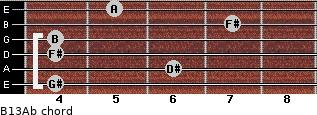 B13/Ab for guitar on frets 4, 6, 4, 4, 7, 5