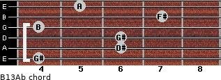 B13/Ab for guitar on frets 4, 6, 6, 4, 7, 5