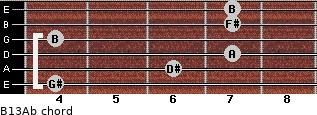 B13/Ab for guitar on frets 4, 6, 7, 4, 7, 7