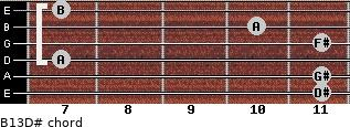 B13/D# for guitar on frets 11, 11, 7, 11, 10, 7