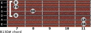 B13/D# for guitar on frets 11, 11, 7, 8, 7, 7