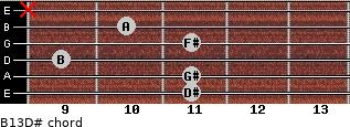 B13/D# for guitar on frets 11, 11, 9, 11, 10, x