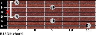 B13/D# for guitar on frets 11, 9, 7, x, 9, 7