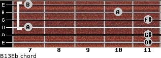 B13/Eb for guitar on frets 11, 11, 7, 11, 10, 7