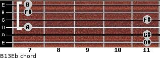 B13/Eb for guitar on frets 11, 11, 7, 11, 7, 7