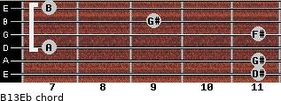 B13/Eb for guitar on frets 11, 11, 7, 11, 9, 7
