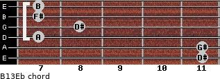 B13/Eb for guitar on frets 11, 11, 7, 8, 7, 7