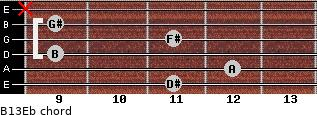 B13/Eb for guitar on frets 11, 12, 9, 11, 9, x
