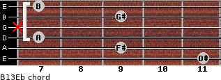 B13/Eb for guitar on frets 11, 9, 7, x, 9, 7