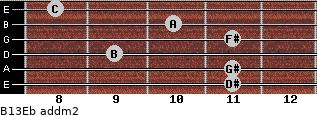 B13/Eb add(m2) guitar chord