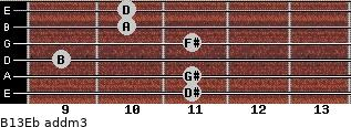 B13/Eb add(m3) guitar chord