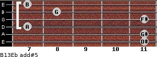 B13/Eb add(#5) guitar chord