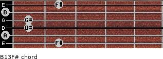 B13/F# for guitar on frets 2, 0, 1, 1, 0, 2