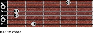 B13/F# for guitar on frets 2, 0, 1, 1, 0, 4