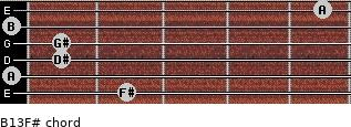 B13/F# for guitar on frets 2, 0, 1, 1, 0, 5