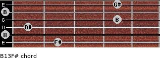 B13/F# for guitar on frets 2, 0, 1, 4, 0, 4