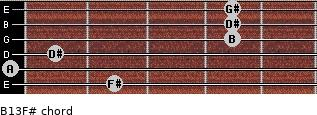 B13/F# for guitar on frets 2, 0, 1, 4, 4, 4