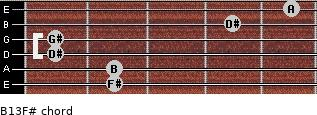 B13/F# for guitar on frets 2, 2, 1, 1, 4, 5