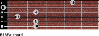 B13/F# for guitar on frets 2, 2, 1, 2, 0, 4