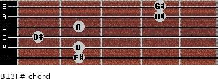 B13/F# for guitar on frets 2, 2, 1, 2, 4, 4