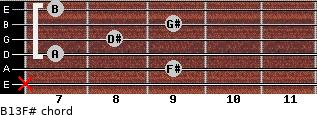 B13/F# for guitar on frets x, 9, 7, 8, 9, 7
