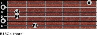 B13/Gb for guitar on frets 2, 0, 1, 1, 0, 5