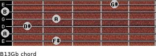 B13/Gb for guitar on frets 2, 0, 1, 2, 0, 4