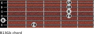 B13/Gb for guitar on frets 2, 0, 4, 4, 4, 4