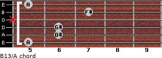 B13/A for guitar on frets 5, 6, 6, x, 7, 5