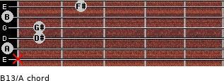 B13/A for guitar on frets x, 0, 1, 1, 0, 2