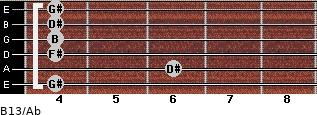 B13/Ab for guitar on frets 4, 6, 4, 4, 4, 4