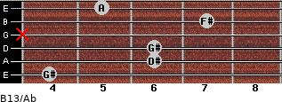 B13/Ab for guitar on frets 4, 6, 6, x, 7, 5