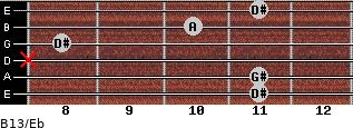 B13/Eb for guitar on frets 11, 11, x, 8, 10, 11