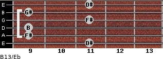 B13/Eb for guitar on frets 11, 9, 9, 11, 9, 11