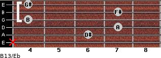 B13/Eb for guitar on frets x, 6, 7, 4, 7, 4