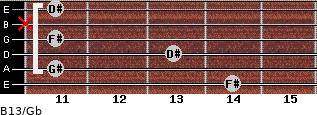 B13/Gb for guitar on frets 14, 11, 13, 11, x, 11