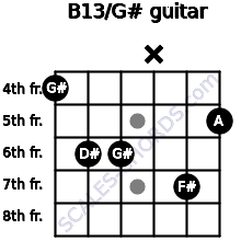 B13/G# for guitar on frets 4, 6, 6, x, 7, 5