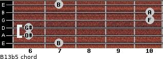 B13b5 for guitar on frets 7, 6, 6, 10, 10, 7