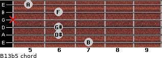 B13b5 for guitar on frets 7, 6, 6, x, 6, 5