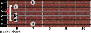 B13b5 for guitar on frets 7, 6, 6, x, 6, 7