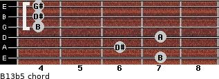 B13b5 for guitar on frets 7, 6, 7, 4, 4, 4