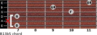 B13b5 for guitar on frets 7, x, 7, 10, 9, 11