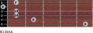 B13b5/A for guitar on frets 5, 2, 1, 1, 0, 1