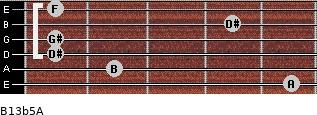 B13b5/A for guitar on frets 5, 2, 1, 1, 4, 1