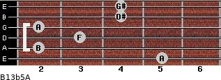 B13b5/A for guitar on frets 5, 2, 3, 2, 4, 4