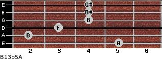 B13b5/A for guitar on frets 5, 2, 3, 4, 4, 4