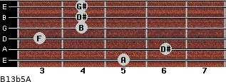 B13b5/A for guitar on frets 5, 6, 3, 4, 4, 4
