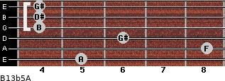 B13b5/A for guitar on frets 5, 8, 6, 4, 4, 4