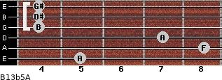 B13b5/A for guitar on frets 5, 8, 7, 4, 4, 4